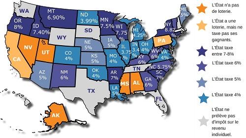 Les taxes de loterie des etats americains
