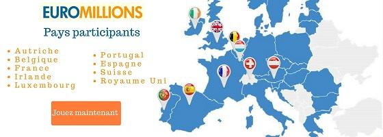Pays de l'EuroMillions